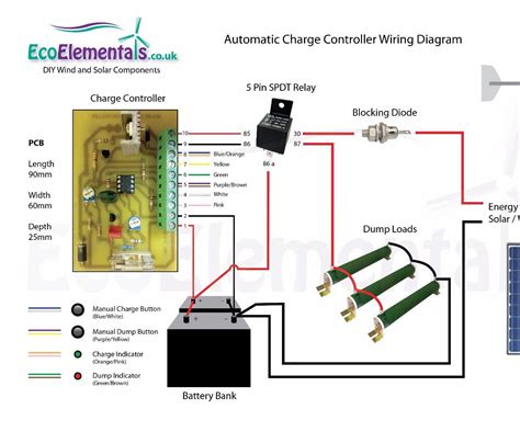 charge controller wiring diagram for diy wind turbine or