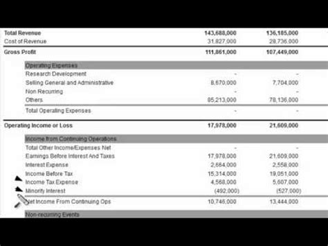 minority interest   income statement youtube