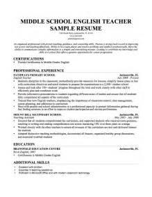 objective for resume esl page not found the dress