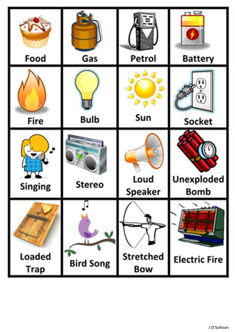 forms of energy pdf curriculum for excellence energy 1 by car99osullivanj