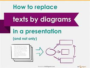 How To Change Text To Diagrams  Infodiagram Visualization