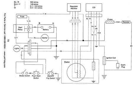 Bmx Atv Part Wiring Diagram by Tao Tao Atv Parts Diagram Downloaddescargar