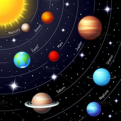 Best 25+ Solar system map ideas on Pinterest   Map of