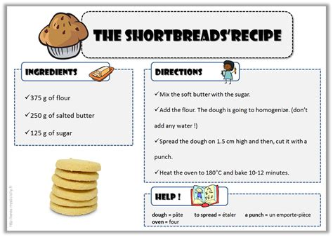 recette de cuisine en anglais anglais recettes pour cuisiner avec vos élèves le