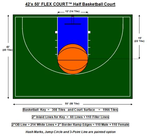 basketball court layout dimensions  creative mom