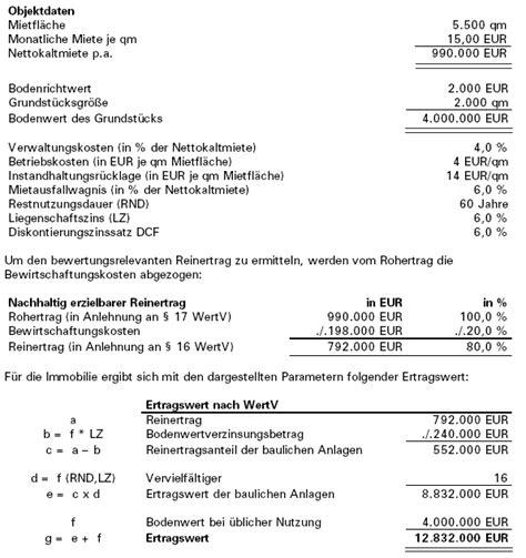 bilanzierung die bewertung von immobilien