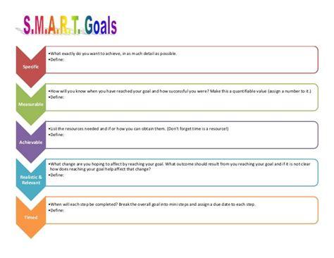 Smart Goal Template Employee Smart Goals Template Goal Plan Template