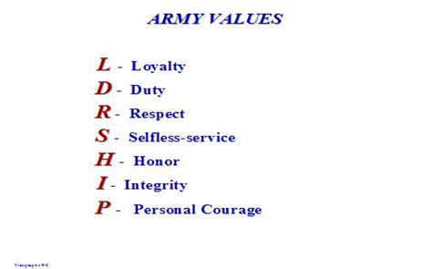 Army Values Powerpoint Presentation (ArmyStudyGuide.com)