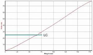 Prozentuale änderung Berechnen : niederzurrung ~ Themetempest.com Abrechnung
