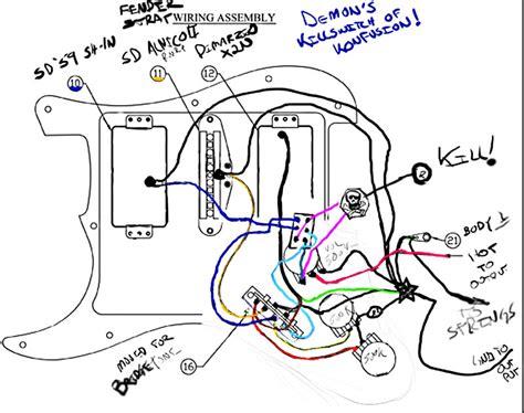 Project Demon Killswitch Konfusion Fender Strat