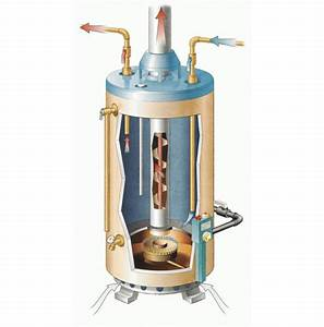 Tank-style Water Heaters