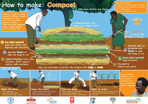 how to make compost how to make compost
