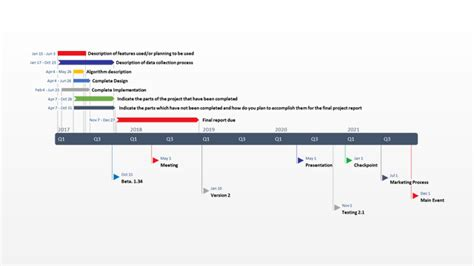 Project Milestone Template Ppt by Powerpoint Milestone Template Office Timeline Milestone