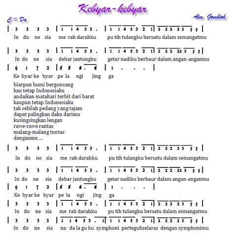 not lagu kulihat ibu pertiwi arnetta ichsana not angka lagu lagu nasional indonesia