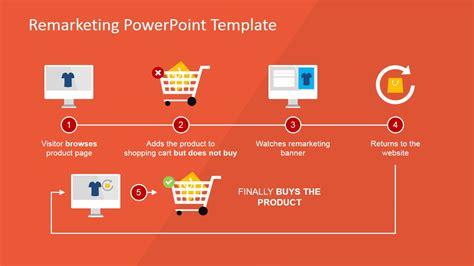 flat remarketing powerpoint template slidemodel