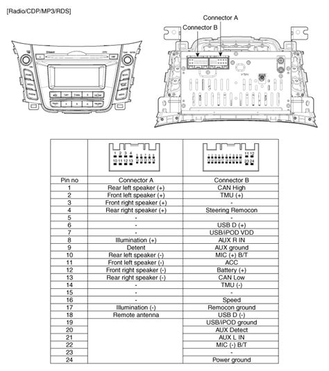 Hyundai Accent Diagrams Wiring Diagram Images
