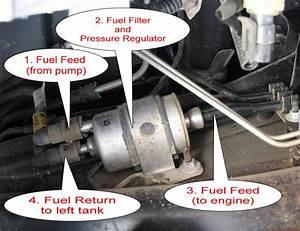 Fuel Filter - Corvetteforum