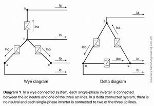 Power - How Is Line And Phase Voltage The Same For A Delta Connected System