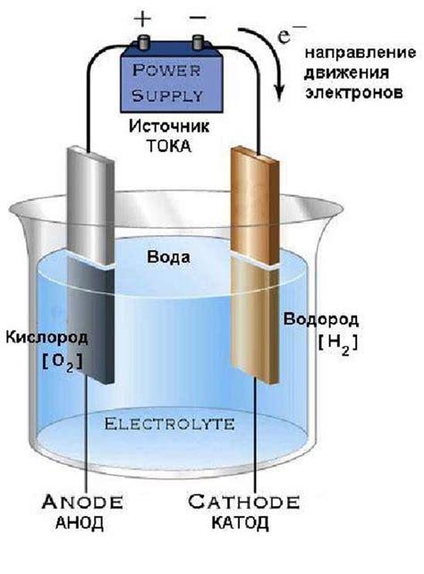 Водородный генератор своими руками проект создания установки