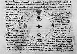 Copernicus Discoveries in Astronomy (page 3) - Pics about ...