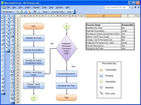 Auto Flow Chart Software Free Download Yes Or No Flowchart In Excel Double Line Graph Ielts Single Symbols Name And Description Input Output Convention Are Connected Together By Means Of Initialization