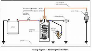 1971 911 Engine Won U0026 39 T Start