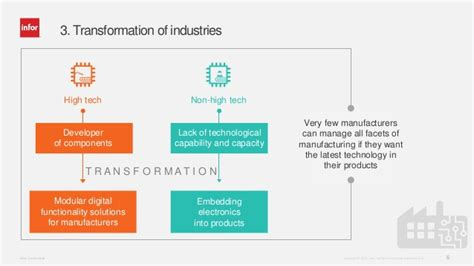 Four Key Trends Driving the Integration of High Tech ...