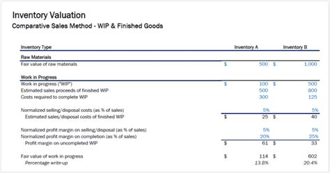 Inventory Valuation Template