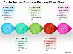 Business Powerpoint Templates Circle Arrow Process Flow