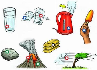 Matter State Clipart Cartoon Transparent Nature Examples