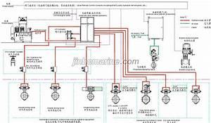 Hydraulic Type Valve Remote Control System  Buy Marine