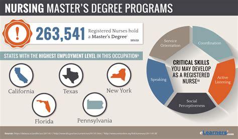 masters  nursing   nursing masters programs