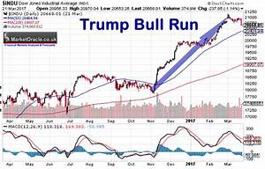 Trump Stocks Bull Market Rolling Over? You Were Warned ...