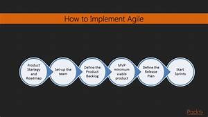 Getting Started with Agile : Epics, Features, and User ...