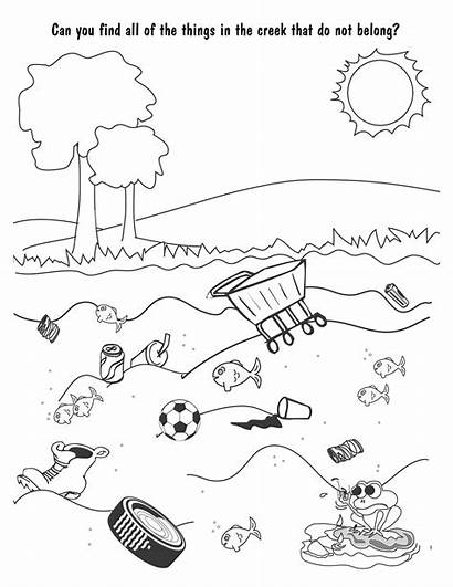 Pollution Water Drawing Land Coloring Pages Worksheet