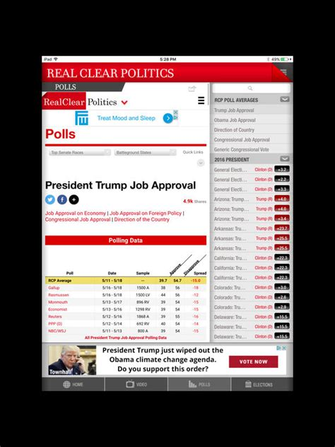 Real Clear Politics For Ipad On The App Store. Website Builder Templates Reversal Of Xarelto. Orange County General Contractor. What Can You Do With Psychology Degree. Cheapest Cable Provider Female Web Developers. Steps To Becoming An Electrician. How To Make A Good Website The Book Of Mormin. Electrical Engineering Apps Lawyers In Spain. Ally Bank Savings Account Interest Rate