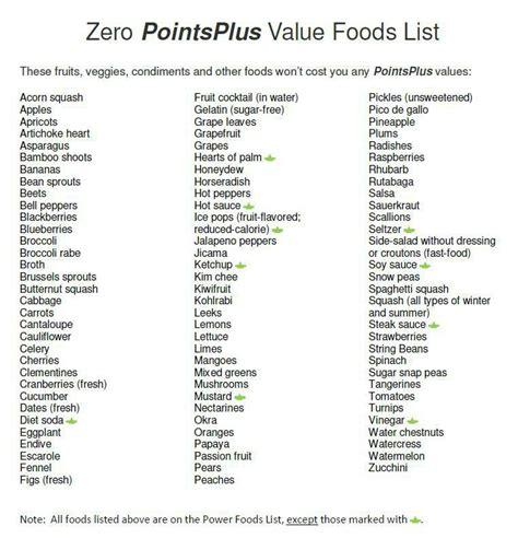 cuisine weight watchers list of weight watchers zero points plus ww recipes