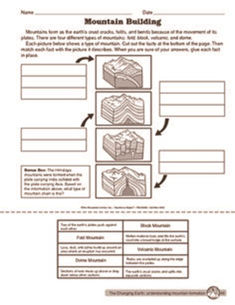 types of faults worksheet free worksheets library