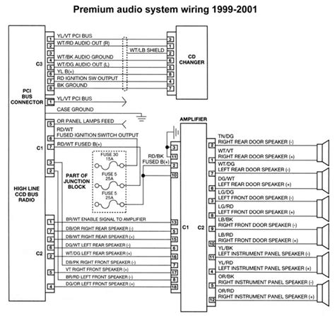 1997 Jeep Grand Limited Speaker Wiring Diagram by Jeep Grand Wj Stereo System Wiring Diagrams