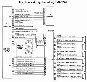 95 Jeep Grand Cherokee Radio Wiring Diagram