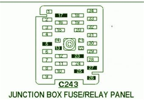 1997 Ford F 150 Fuse Box Diagram For Horn by Fuse Box Diagram For A 1997 Ford F 150 4x4