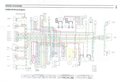 1956 Indian Royal Enfield Wiring Diagram by 1977 Kawasaki Kz650 Wiring Diagram Wiring Library