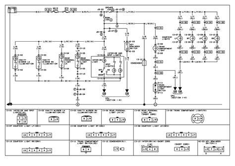 02 Silverado Ab Wiring Diagram by Repair Guides Spot Lights 1999 Courtesy Lights