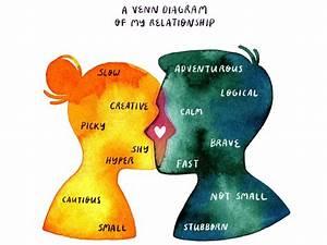 Creative Venn Diagram