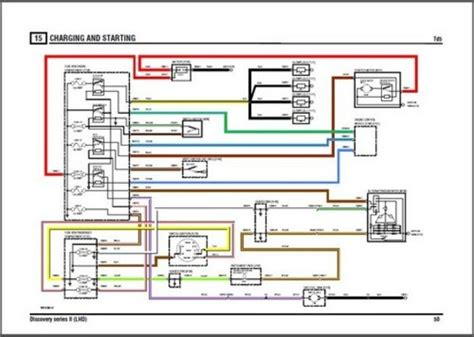 land rover discovery  electrical wiring diagram pligg
