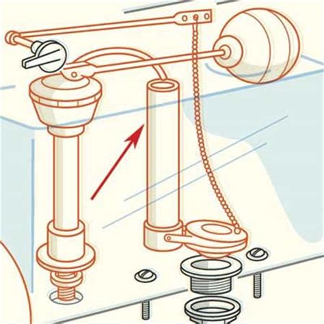 Overflow Tube  How To Fix A Leaky Or Runny Toilet This