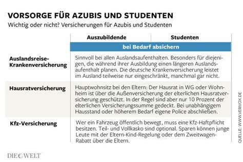 Vorsorge Versicherungen Fuer Studenten Und Azubis by Versicherungen Wie Studenten Mit Wenig Geld Am Besten