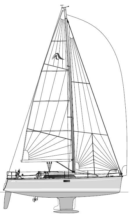 HANSE 350 sailboat specifications and details on