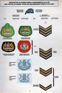 South African Military Ranks