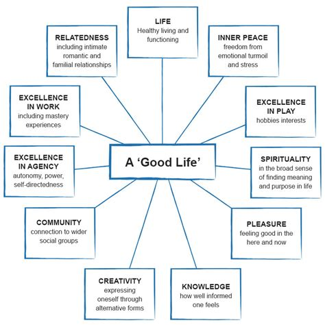 Building a Good Life - Stop it Now! Get Help